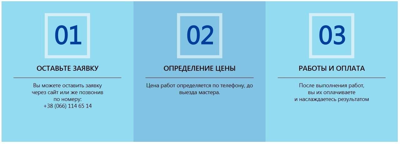 Услуги сантехника Петровка